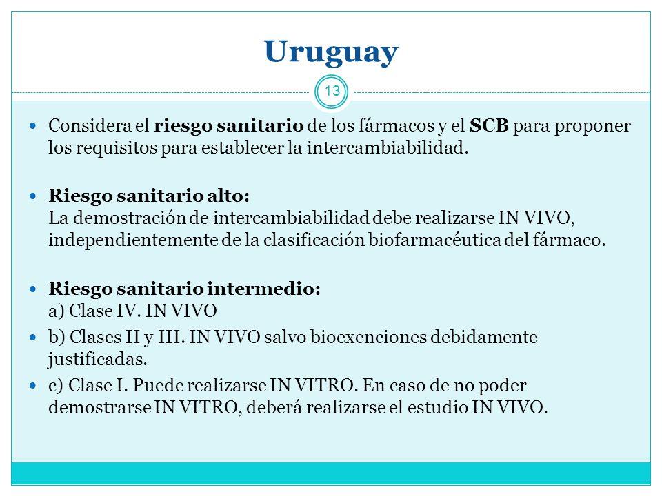 Uruguay Considera el riesgo sanitario de los fármacos y el SCB para proponer los requisitos para establecer la intercambiabilidad.