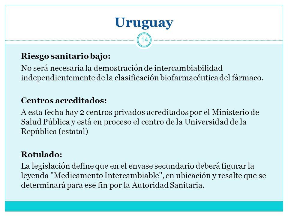 Uruguay Riesgo sanitario bajo: