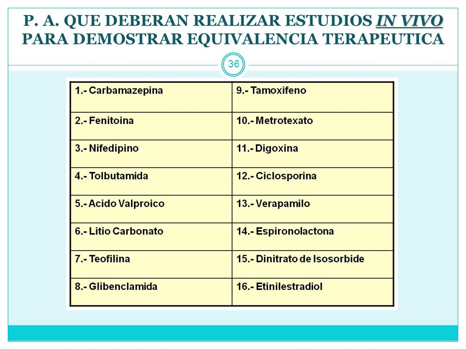 P. A. QUE DEBERAN REALIZAR ESTUDIOS IN VIVO PARA DEMOSTRAR EQUIVALENCIA TERAPEUTICA