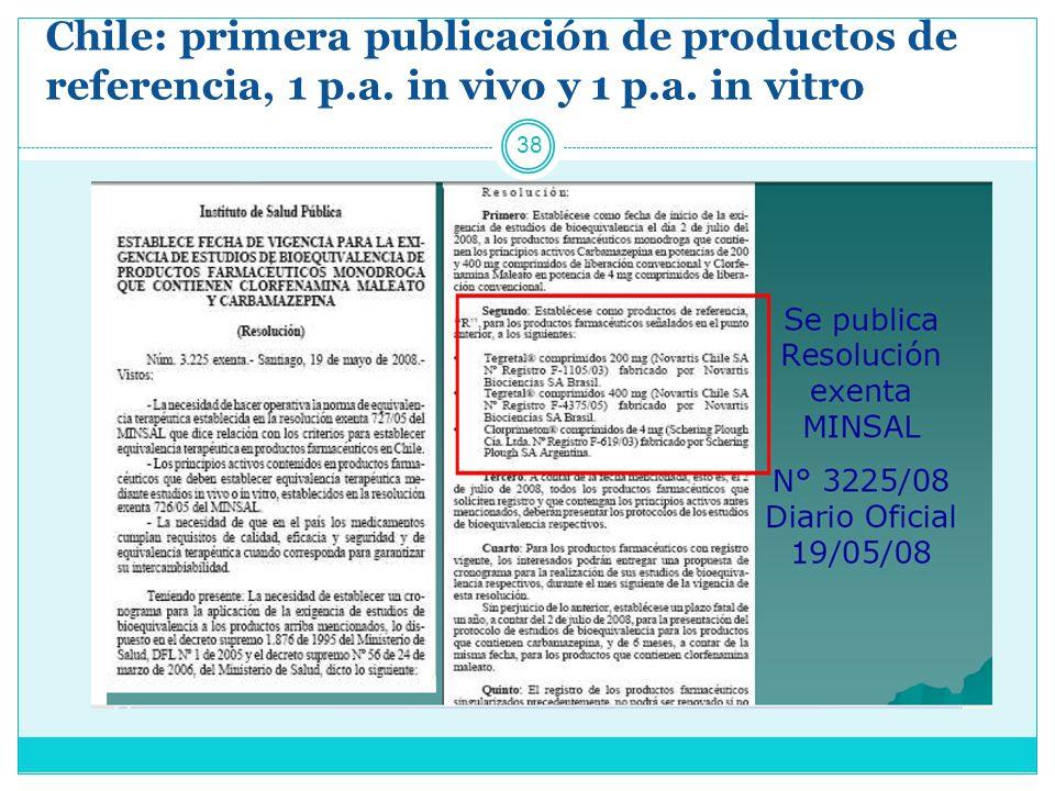 Chile: primera publicación de productos de referencia, 1 p. a