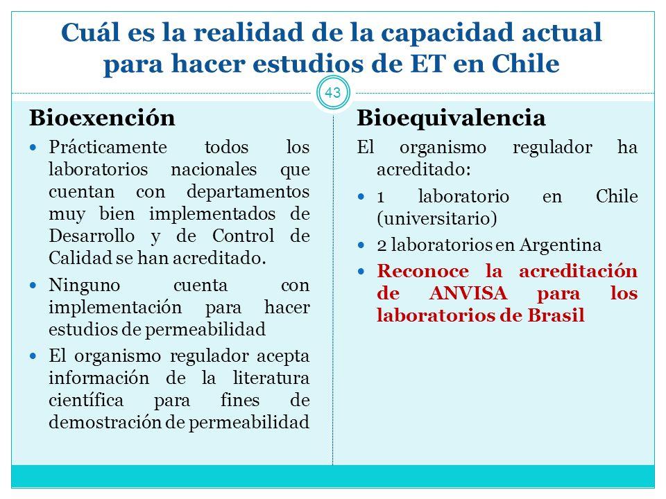 Cuál es la realidad de la capacidad actual para hacer estudios de ET en Chile