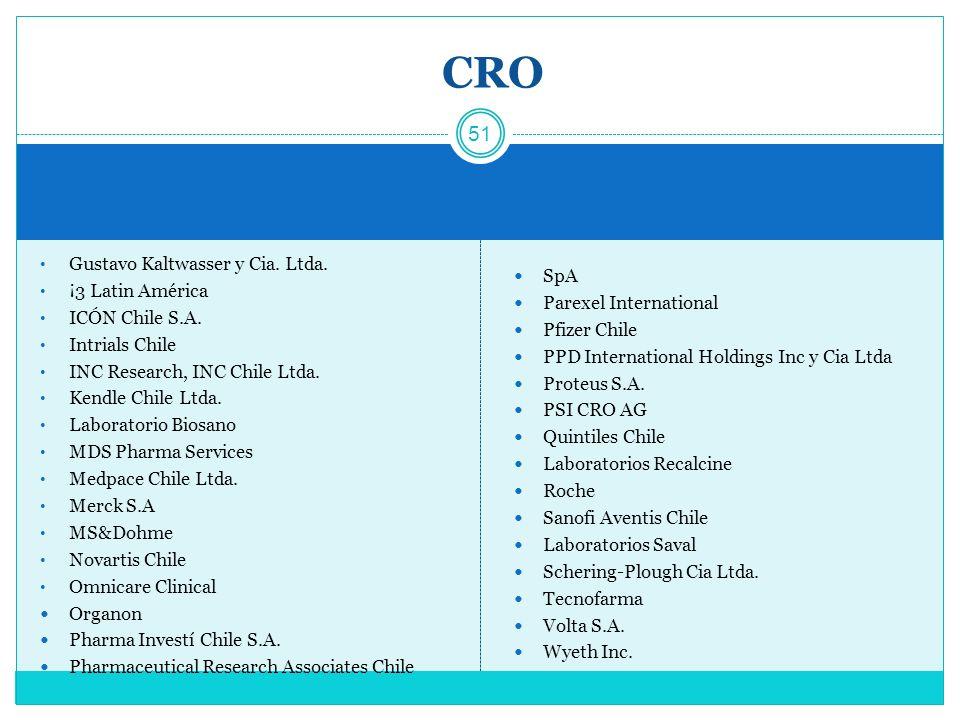 CRO Gustavo Kaltwasser y Cia. Ltda. ¡3 Latin América SpA