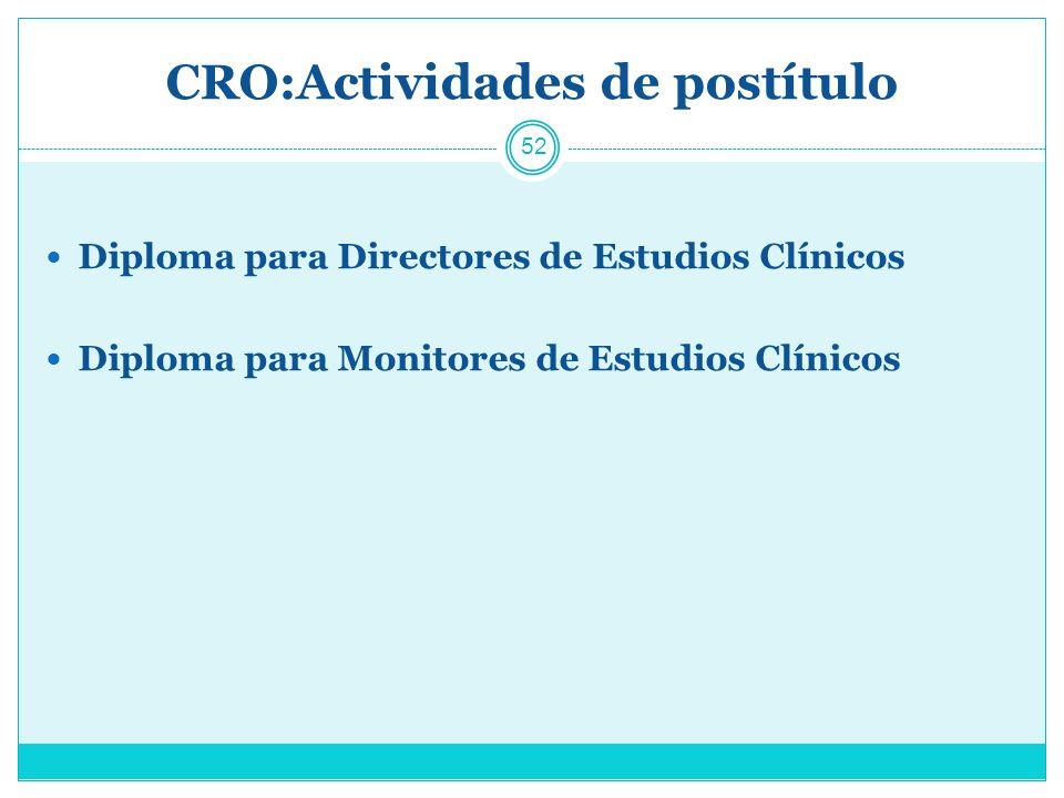 CRO:Actividades de postítulo