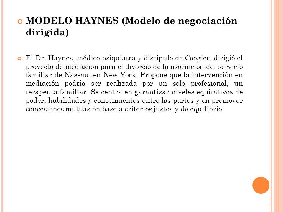 MODELO HAYNES (Modelo de negociación dirigida)