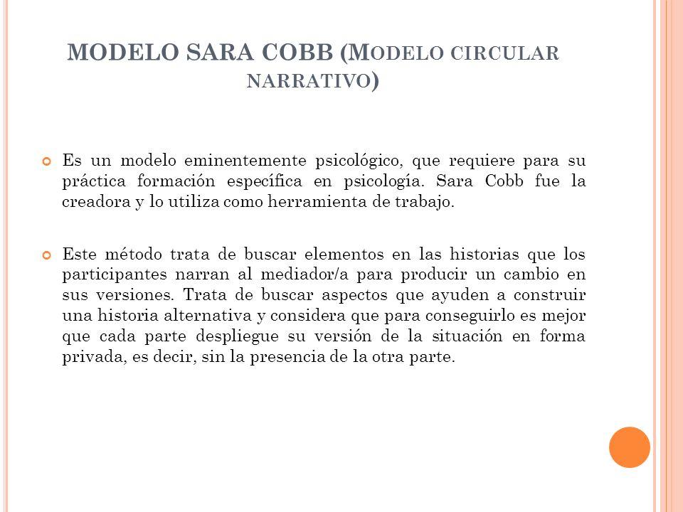 MODELO SARA COBB (Modelo circular narrativo)