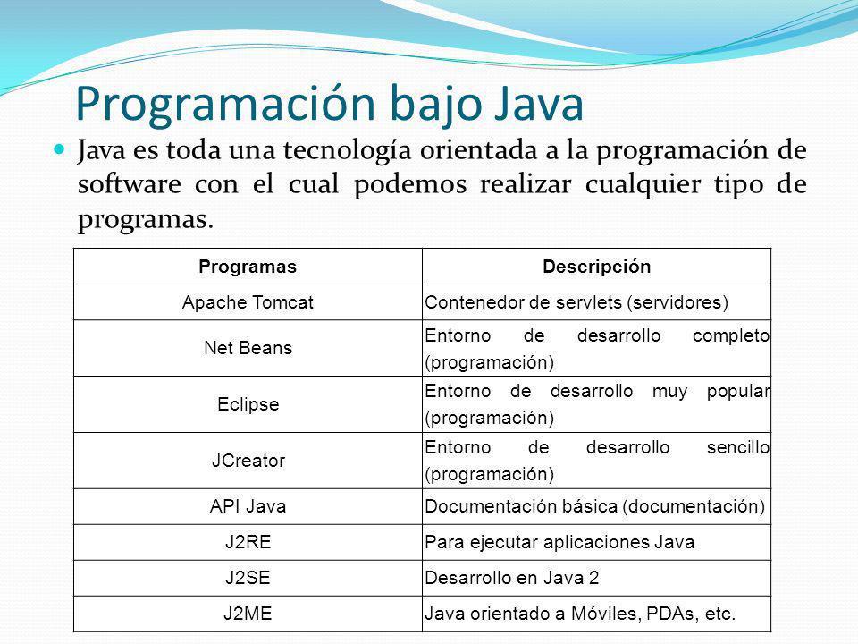 Programación bajo Java