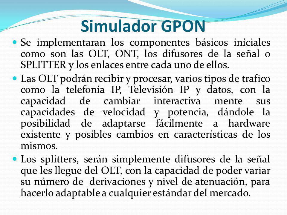 Simulador GPON