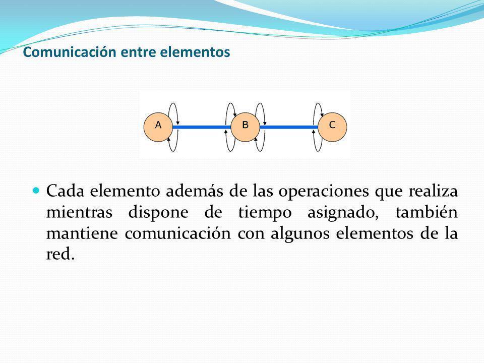 Comunicación entre elementos