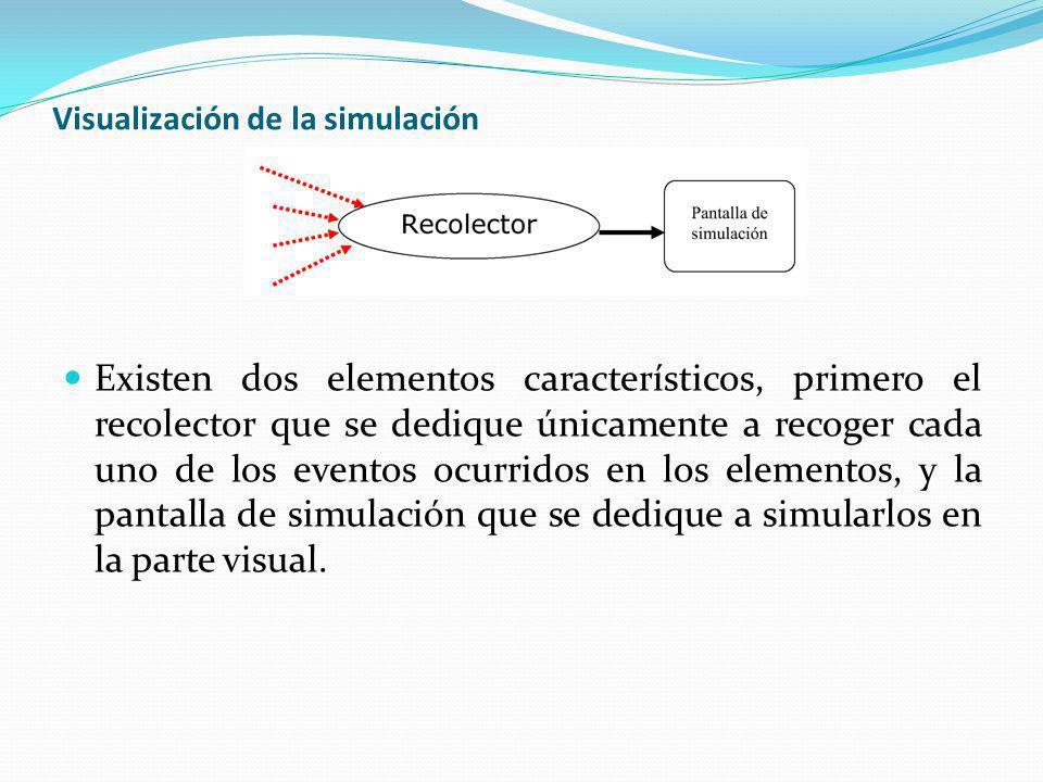 Visualización de la simulación