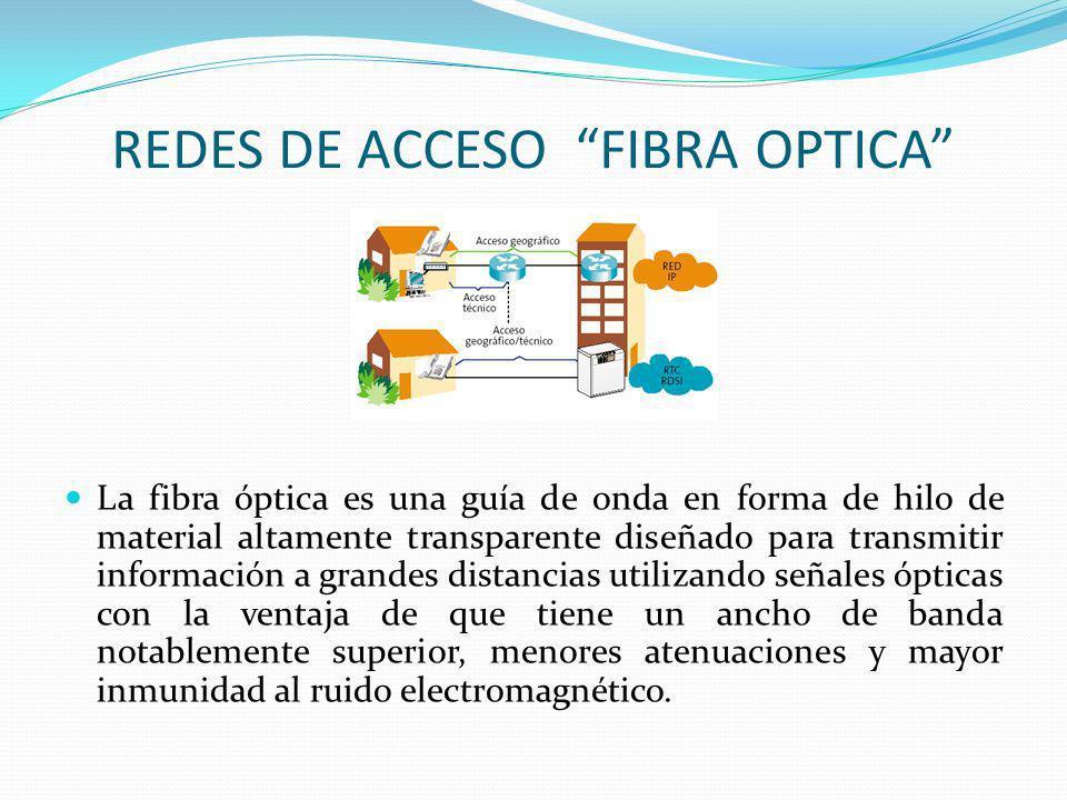REDES DE ACCESO FIBRA OPTICA