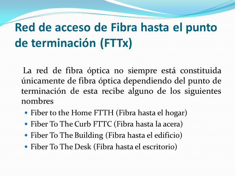 Red de acceso de Fibra hasta el punto de terminación (FTTx)