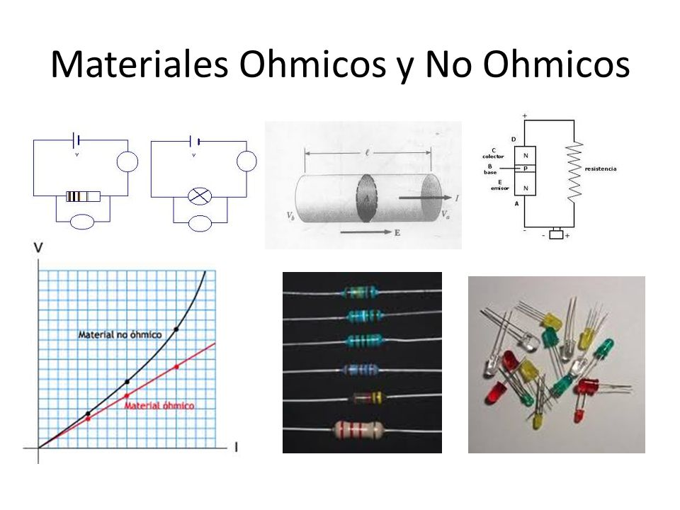 Materiales Ohmicos y No Ohmicos