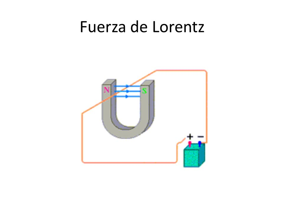Fuerza de Lorentz
