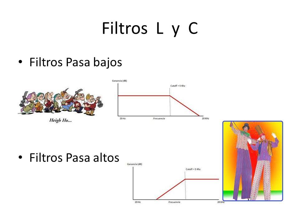 Filtros L y C Filtros Pasa bajos Filtros Pasa altos