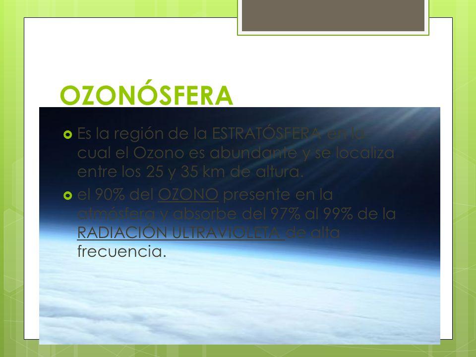 OZONÓSFERA Es la región de la ESTRATÓSFERA en la cual el Ozono es abundante y se localiza entre los 25 y 35 km de altura.