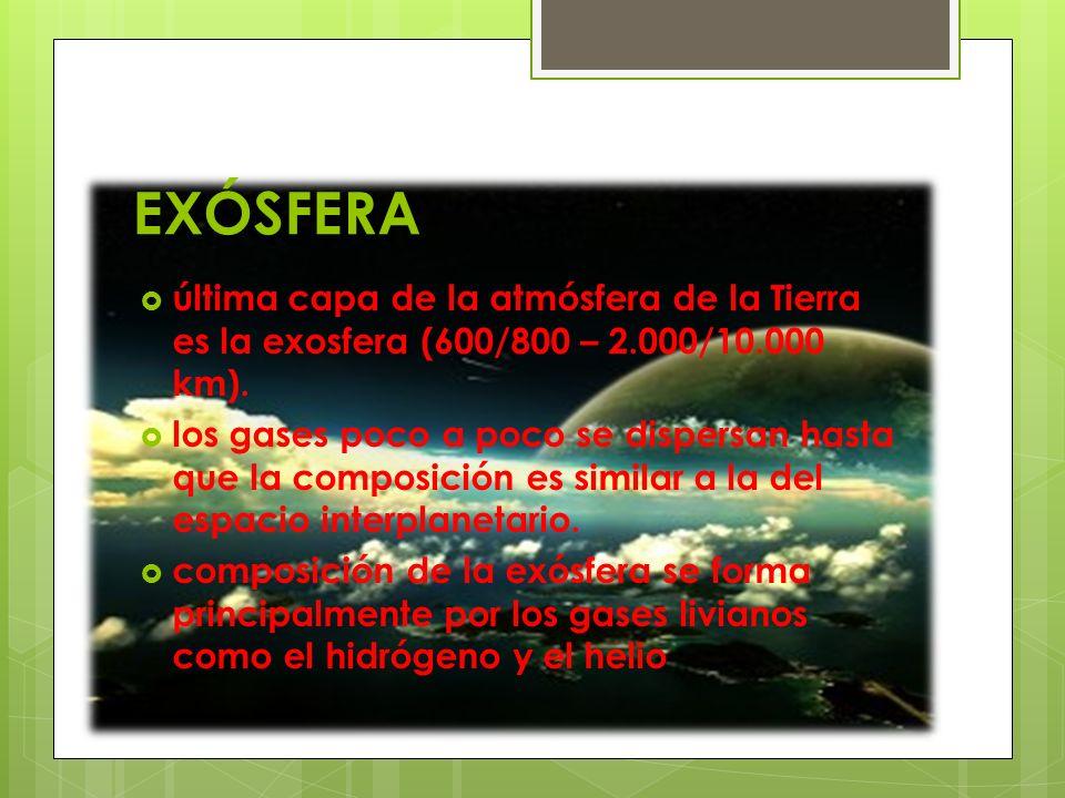 EXÓSFERA última capa de la atmósfera de la Tierra es la exosfera (600/800 – 2.000/10.000 km).