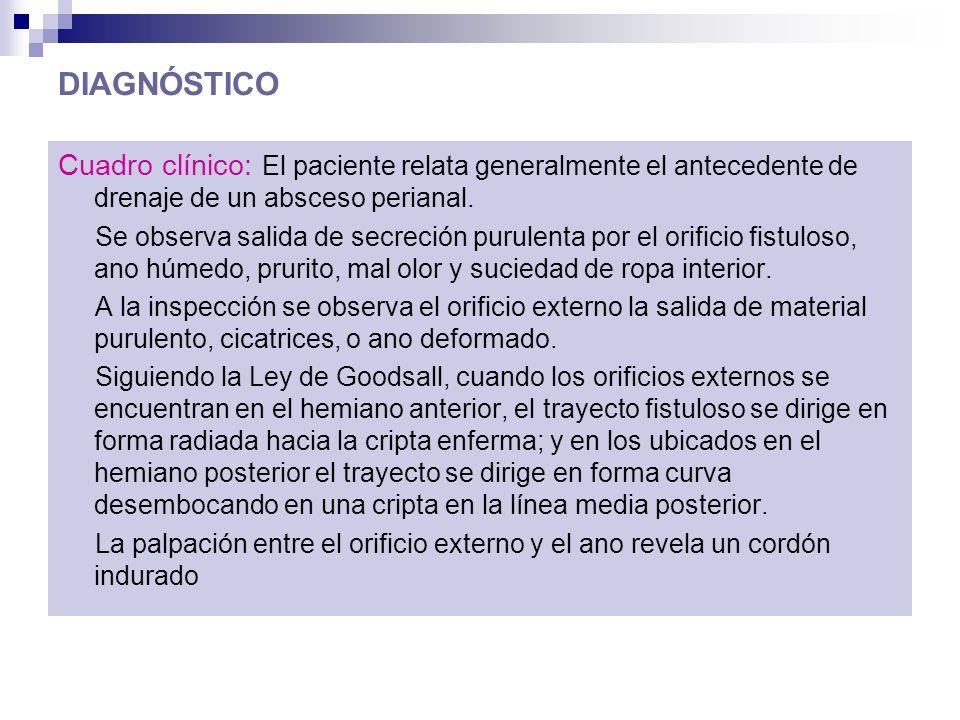 DIAGNÓSTICO Cuadro clínico: El paciente relata generalmente el antecedente de drenaje de un absceso perianal.