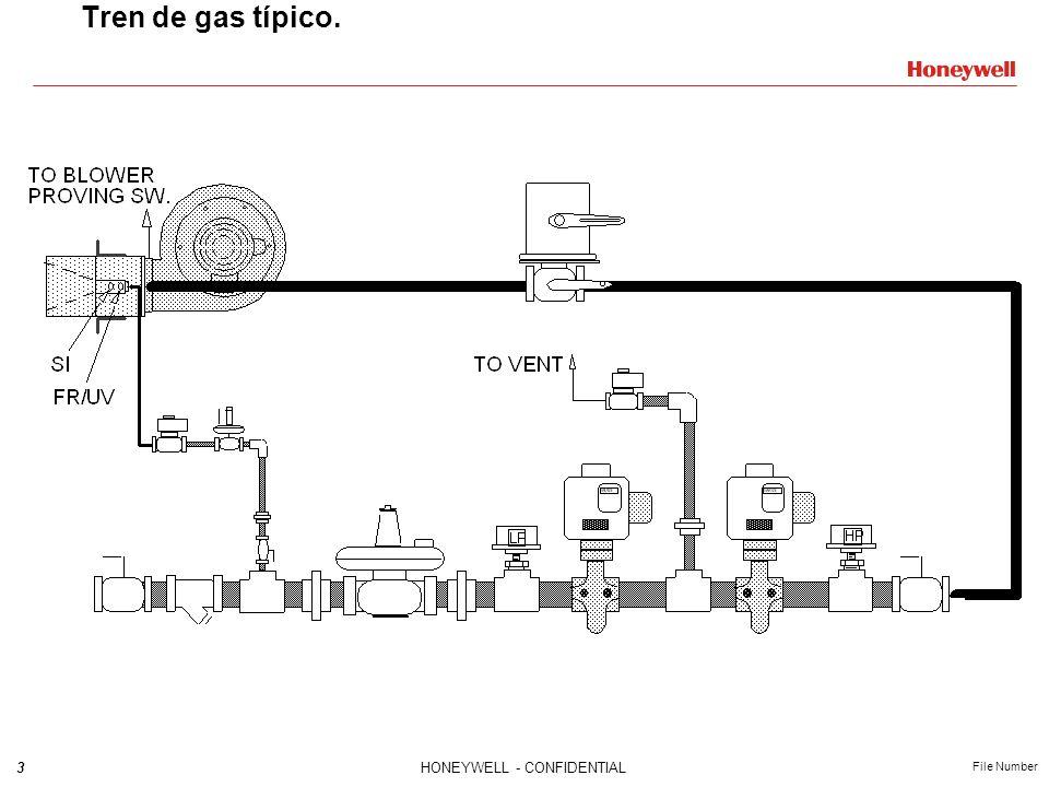 Tren de gas típico.