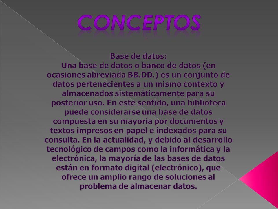 conceptos Base de datos: