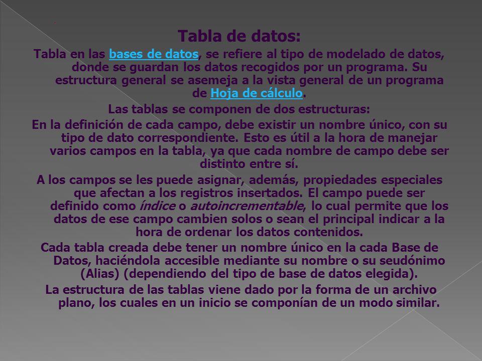 Las tablas se componen de dos estructuras: