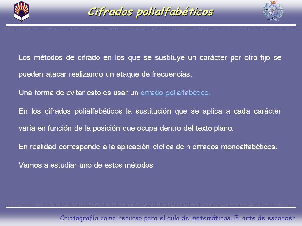 Cifrados polialfabéticos