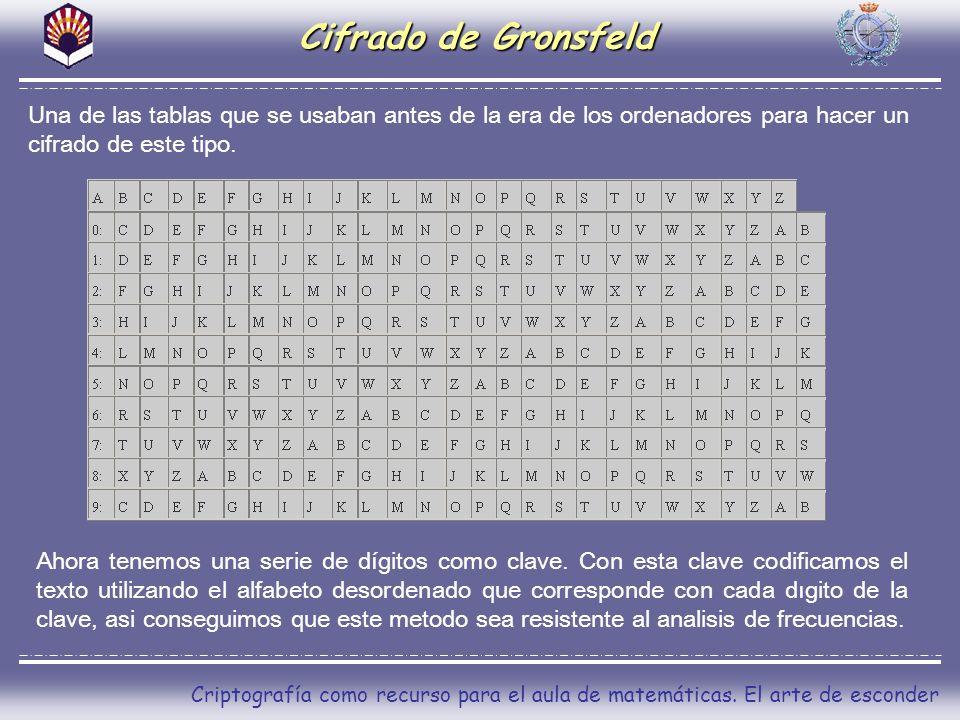 Cifrado de Gronsfeld Una de las tablas que se usaban antes de la era de los ordenadores para hacer un cifrado de este tipo.