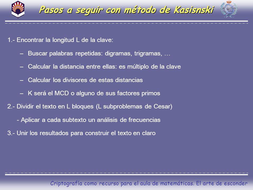Pasos a seguir con método de Kasisnski