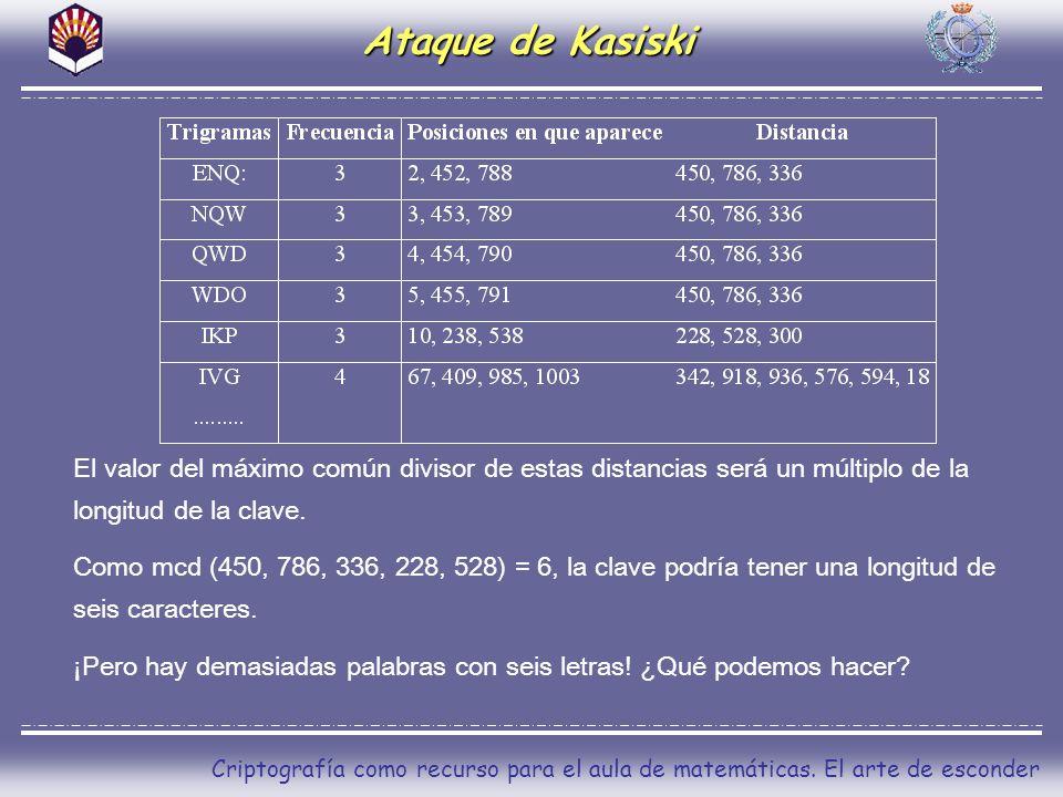 Ataque de Kasiski El valor del máximo común divisor de estas distancias será un múltiplo de la longitud de la clave.