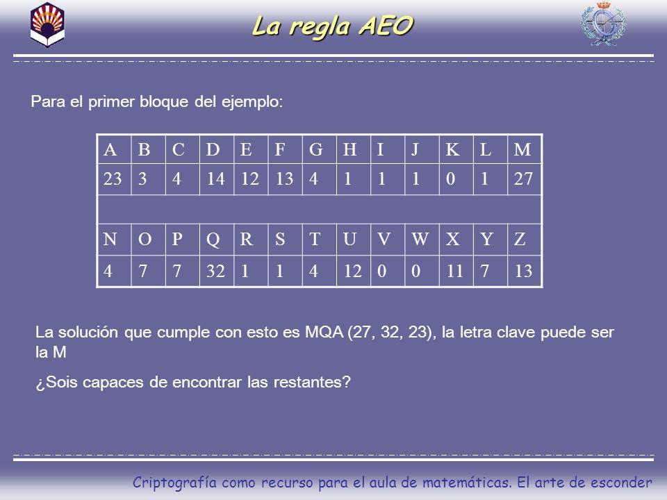 La regla AEO A B C D E F G H I J K L M 23 3 4 14 12 13 1 27 N O P Q R
