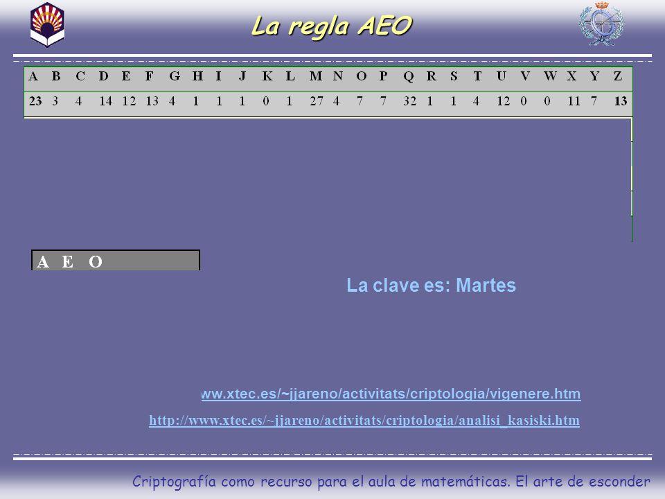 La regla AEO La clave es: Martes