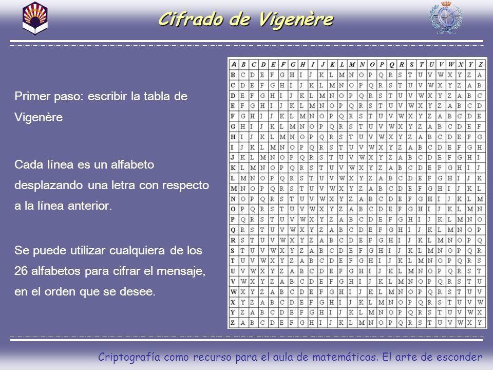 Cifrado de Vigenère Primer paso: escribir la tabla de Vigenère