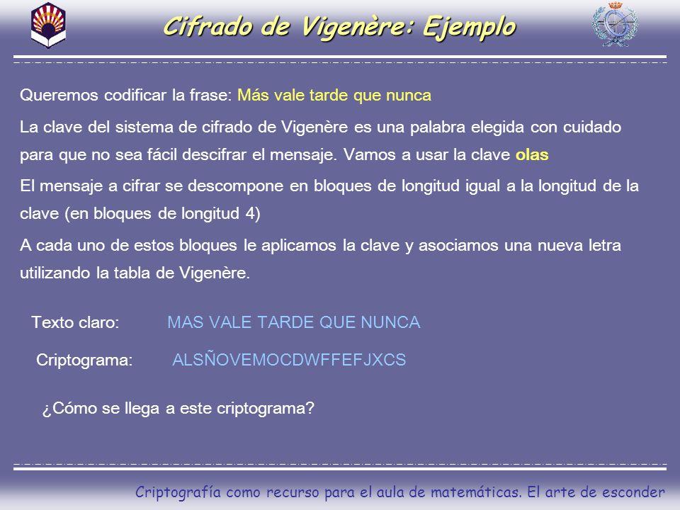 Cifrado de Vigenère: Ejemplo