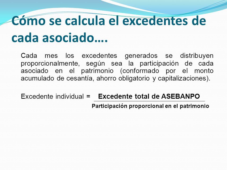 Cómo se calcula el excedentes de cada asociado….