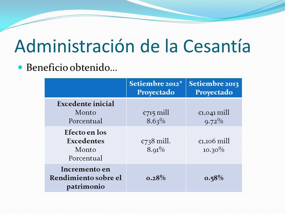 Administración de la Cesantía