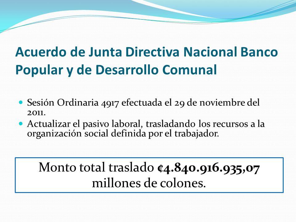 Acuerdo de Junta Directiva Nacional Banco Popular y de Desarrollo Comunal
