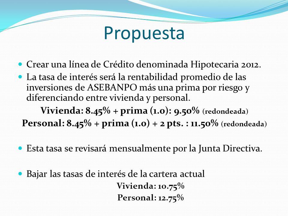 Propuesta Crear una línea de Crédito denominada Hipotecaria 2012.