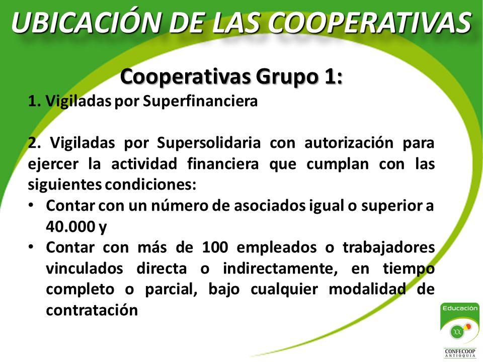 UBICACIÓN DE LAS COOPERATIVAS