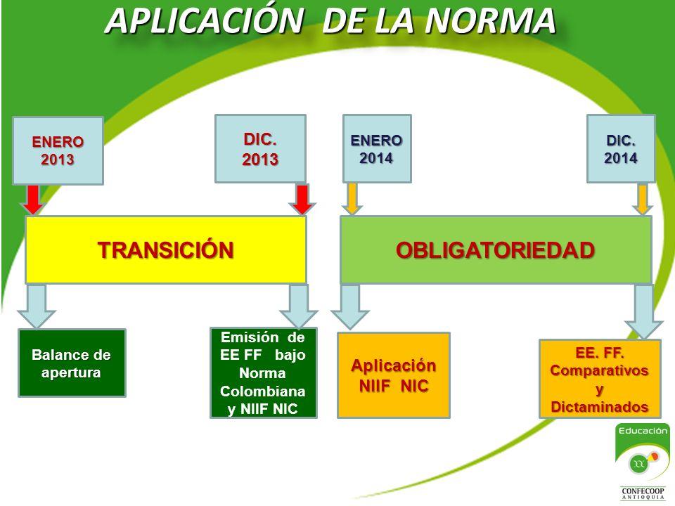 Emisión de EE FF bajo Norma Colombiana y NIIF NIC