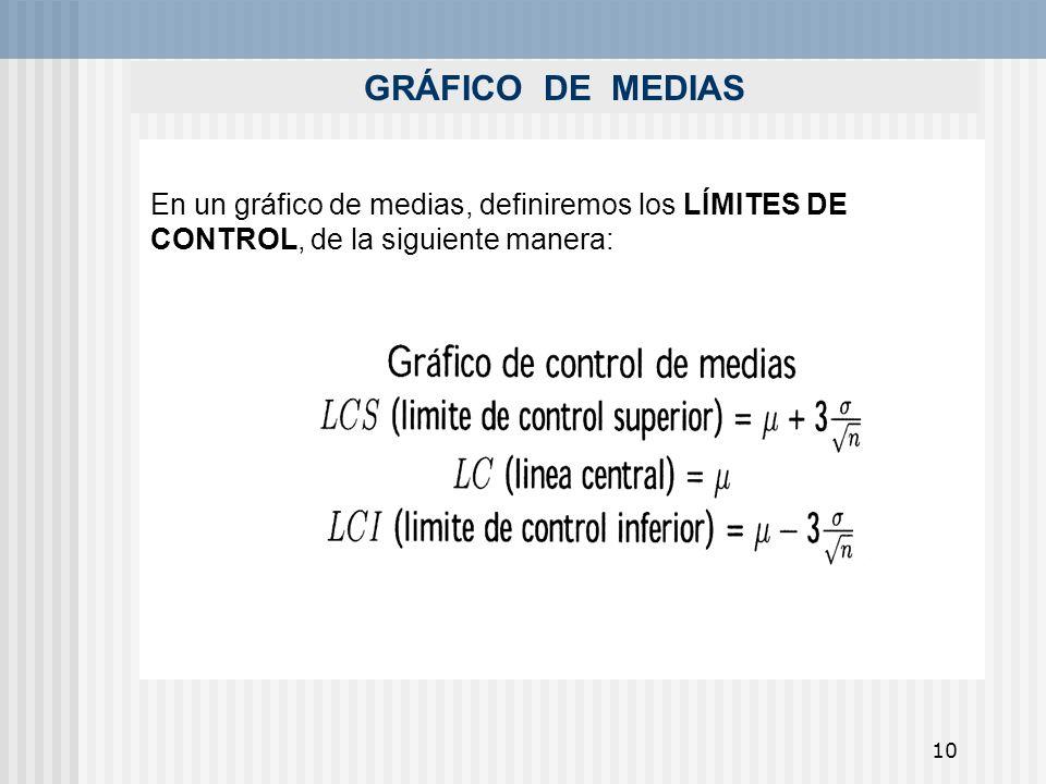 GRÁFICO DE MEDIAS En un gráfico de medias, definiremos los LÍMITES DE CONTROL, de la siguiente manera: