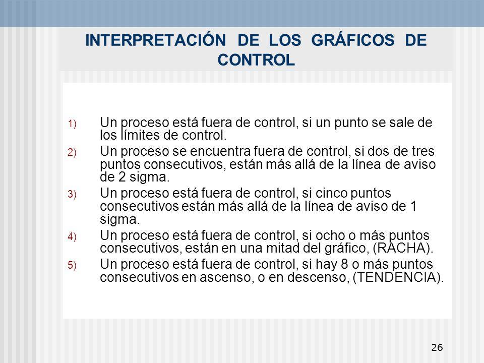 INTERPRETACIÓN DE LOS GRÁFICOS DE CONTROL