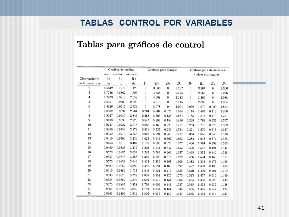 TABLAS CONTROL POR VARIABLES