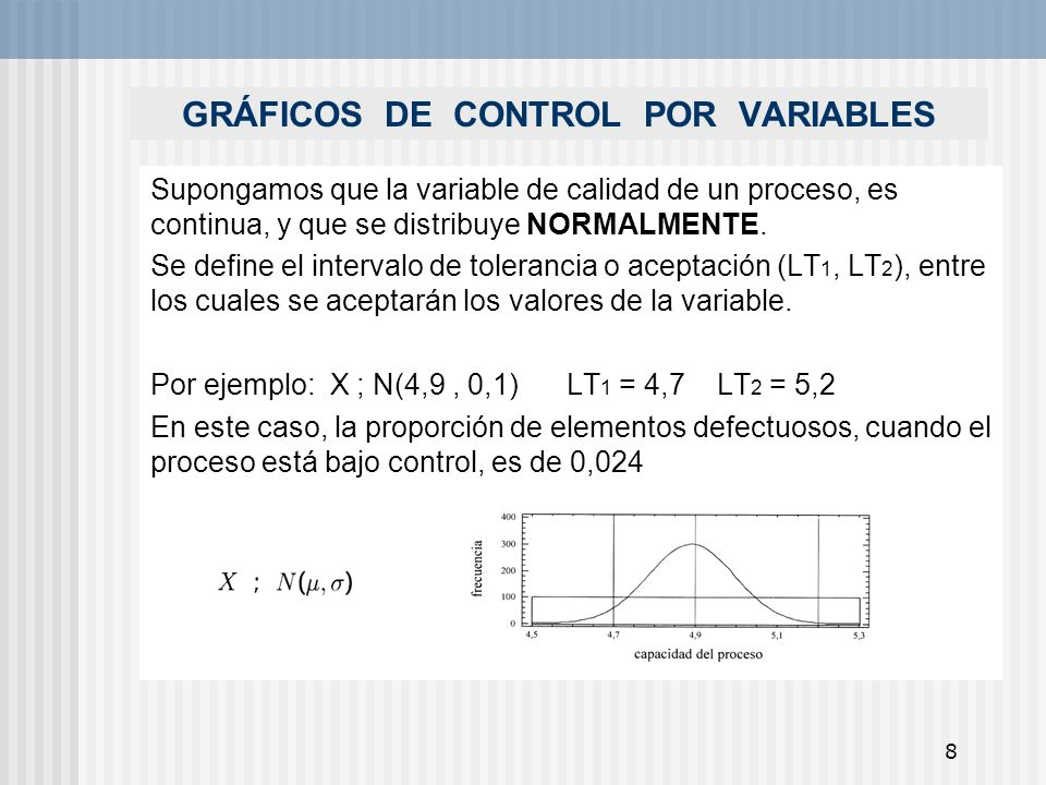 GRÁFICOS DE CONTROL POR VARIABLES