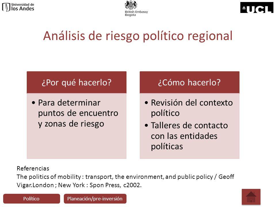 Análisis de riesgo político regional