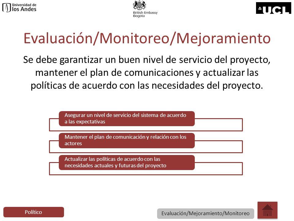 Evaluación/Monitoreo/Mejoramiento