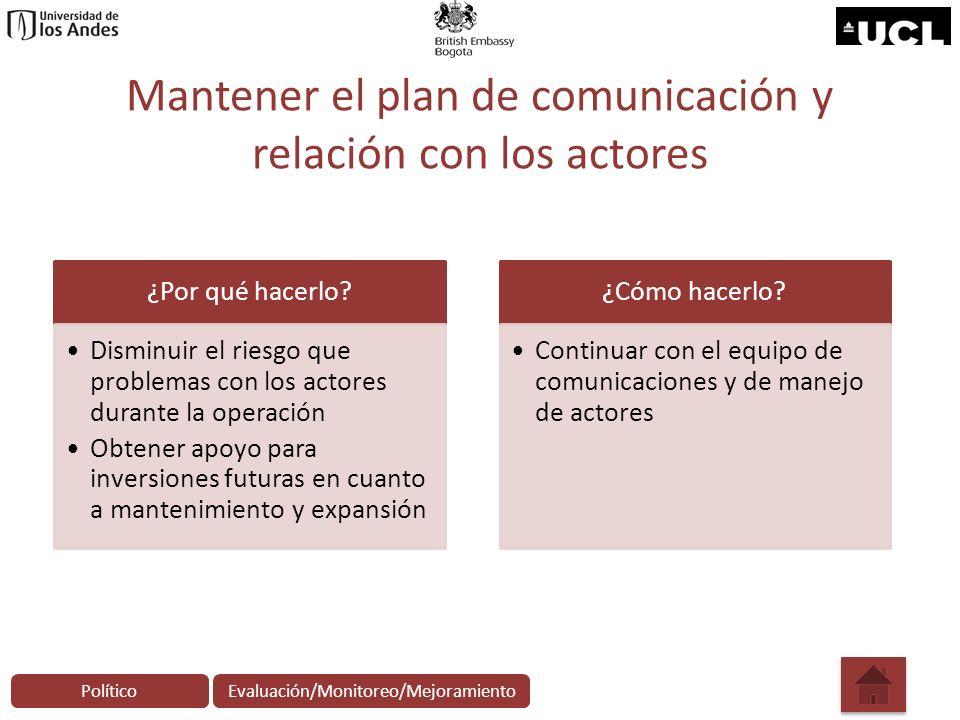 Mantener el plan de comunicación y relación con los actores