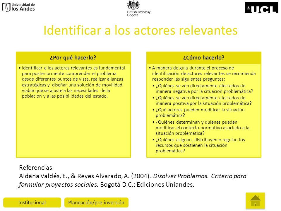 Identificar a los actores relevantes