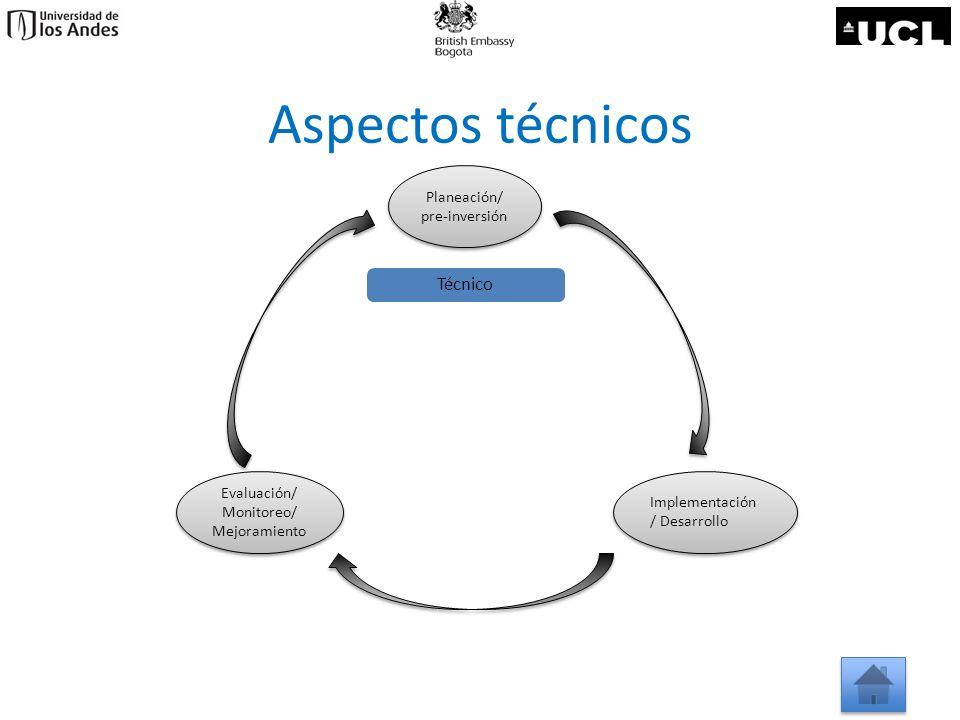 Aspectos técnicos Técnico Planeación/ pre-inversión