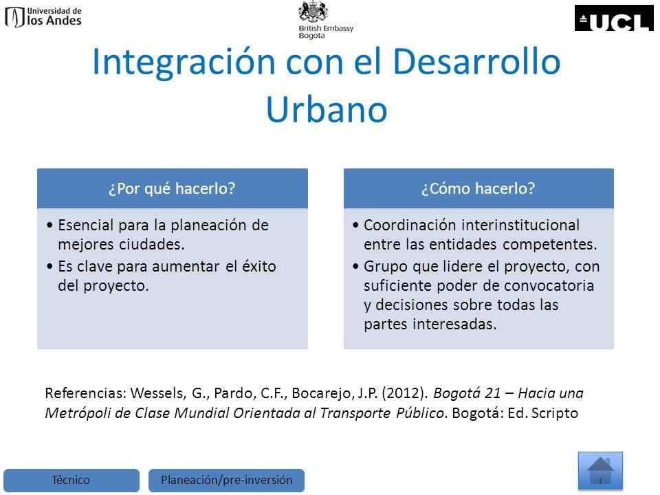 Integración con el Desarrollo Urbano