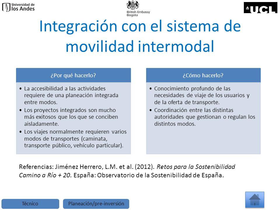 Integración con el sistema de movilidad intermodal