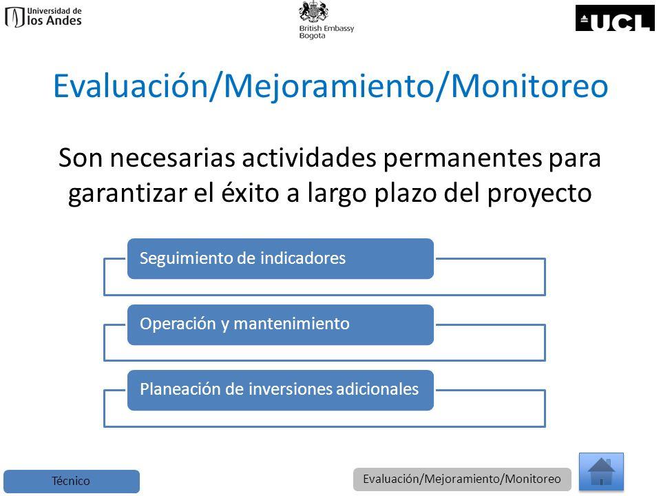 Evaluación/Mejoramiento/Monitoreo